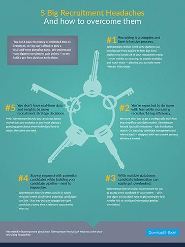 biggestrecruitmentheadaches_infographic_UK_thumb-364x486
