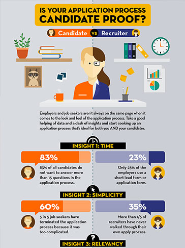ressource-infographic-candidate-proof